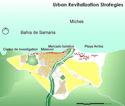 urban-revitalizing-strategy-miches.jpg